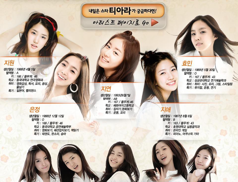 Artiste Profile] Mnet new girlgroup: T-ara | K Bites