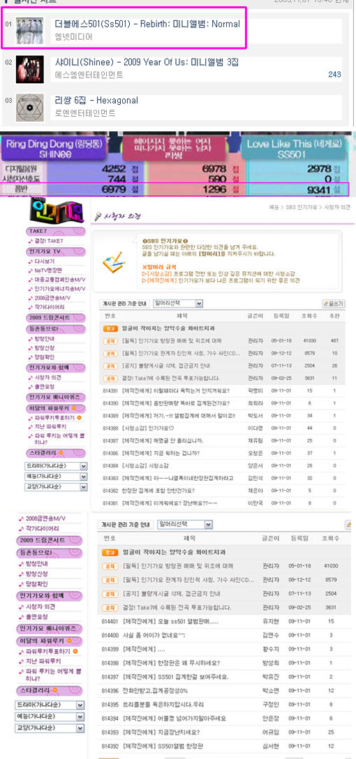 SS501 fans doubtful of SBS Inkigayo music chart results, request for