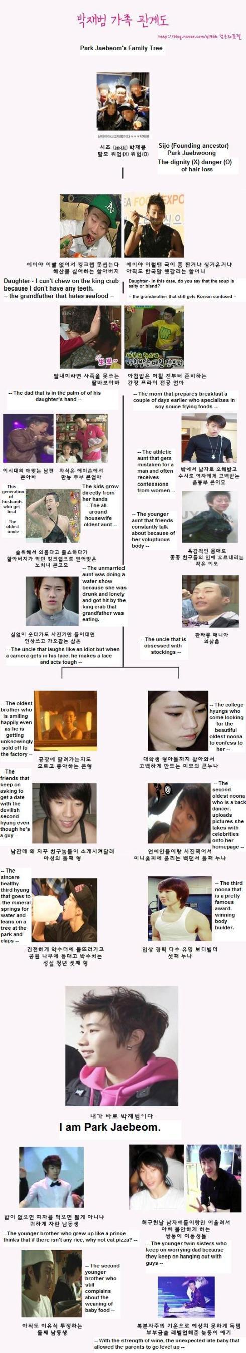 http://sookyeong.files.wordpress.com/2010/04/englishversion.jpg